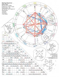 2019 03 20 Spring Equinox Chart
