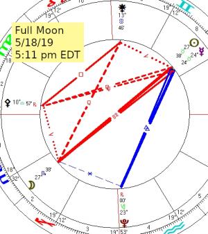 2019 05 18 Full Moon