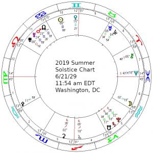2019 06 21 Summer Solstice