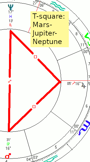 September 1-15 2019 Astrology Forecast: 4 Jupiter-Neptune T