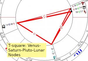 2019 09 28 T Sq Ve Sa Pl Nn Sn Chart