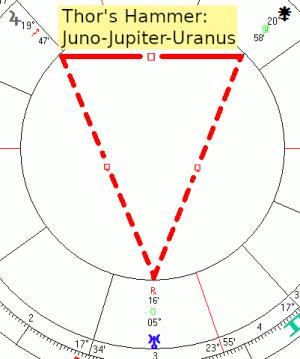 2019 10 11 Th Jun Ju Ur Chart