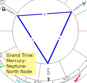 2019 10 14 Grand Trine Mercury Neptune North Node