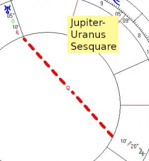 2019 10 14 Jupiter Uranus Sesquare