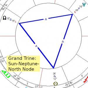 2019 11 05 Grand Trine Sun Neptune North Node