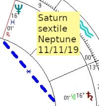 2019 11 08 Saturn Sextile Neptune