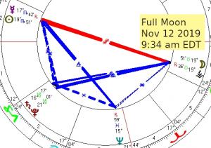 2019 11 12 Full Moon