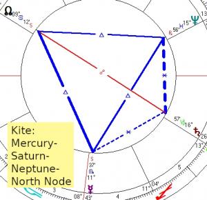 2019 11 20 Kite Mercury Saturn Neptune North Node