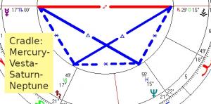 2019 11 29 Cradle Mercury Vesta Saturn Neptune