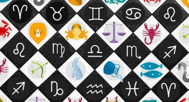 Astrology Signs
