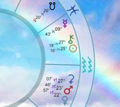 Astrology+