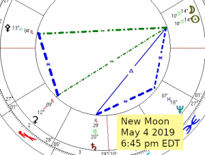 2019 05 04 New Moon