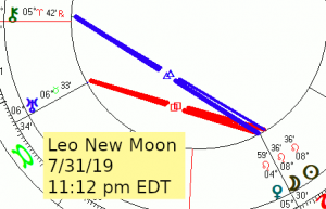 2019 07 31 New Moon Leo