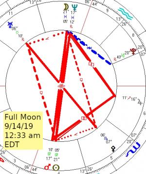 2019 09 14 Full Moon