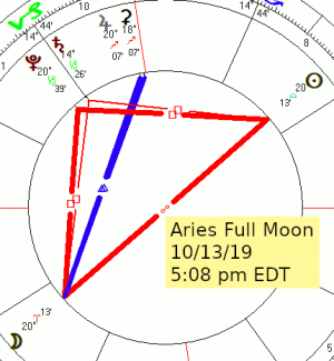 2019 10 13 Full Moon Aries