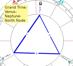 2019 10 19 Grand Trine Venus Neptune North Node
