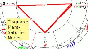 2019 10 23 T Square Mars Saturn Lunar Nodes
