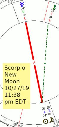 2019 10 27 New Moon Scorpio