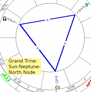 2019 11 05 Grand Trine Sun Neptune North Node