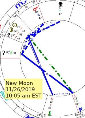 2019 11 26 New Moon