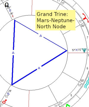 2019 12 08 Grand Trine Mars Neptune North Node