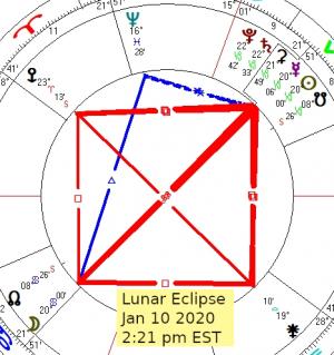 2020 01 10 Lunar Eclipse