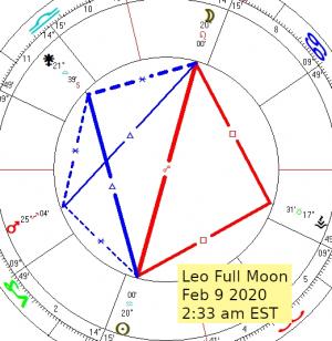 2020 02 09 Full Moon
