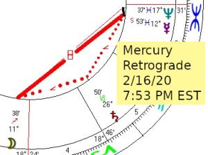 2020 02 16 Mercury Retrograde