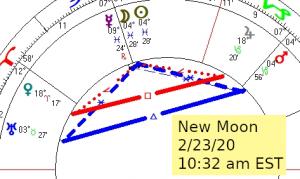 2020 02 23 New Moon