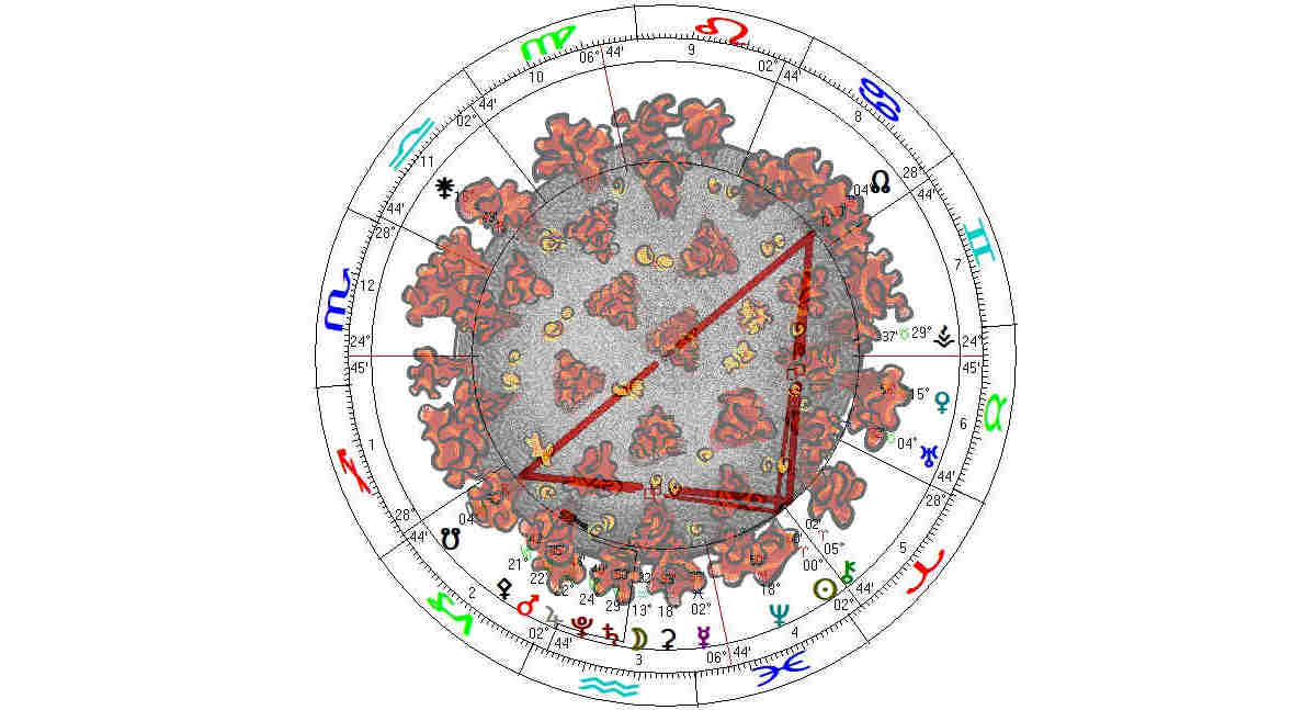 2020 03 19 Coronaviral Spring Equinox Wide