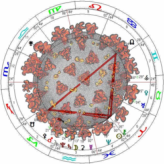 2020 03 19 Coronaviral Spring Equinox