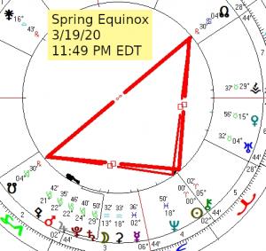 2020 03 19 Spring Equinox