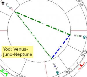 2020 03 21 Yod Venus Juno Neptune