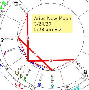 2020 03 24 New Moon