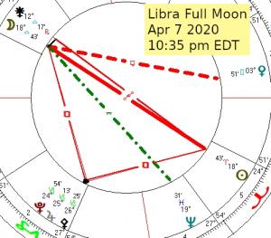 2020 04 07 Full Moon