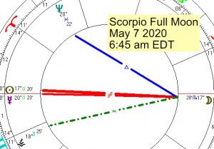 2020 05 07 Full Moon