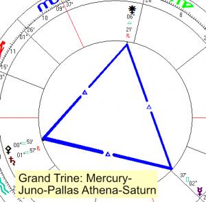 2020 05 13 Grand Trine Mercury Juno Pallas Saturn