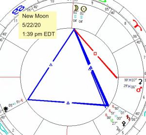 2020 05 22 New Moon
