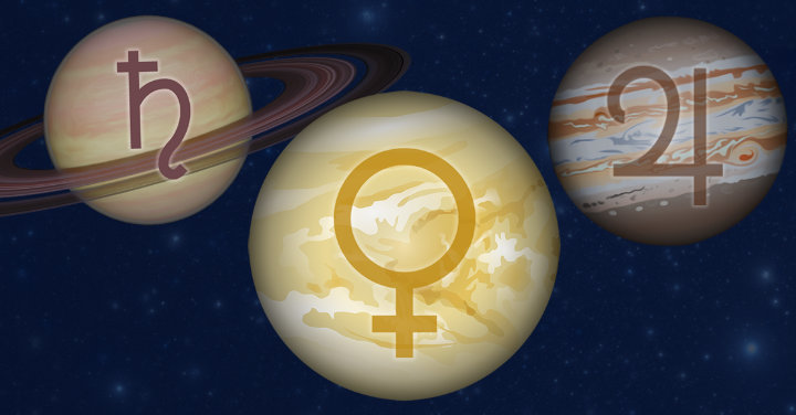3 Retrograde Planets May 2020