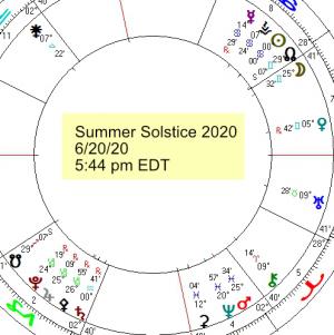 2020 06 20 Summer Solstice