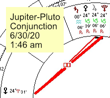 2020 06 30 Jupiter Pluto Conjunction