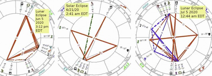 3 Eclipses June July 2020