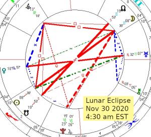 2020 11 30 Lunar Eclipse