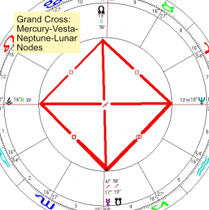 2020 12 13 Grand Cross Mercury Vesta Neptune Lunar Nodes