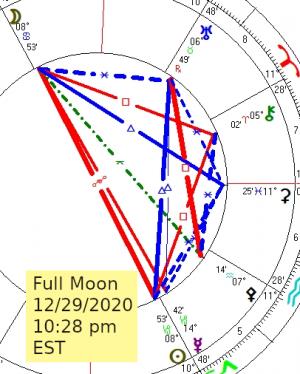 2020 12 29 Full Moon