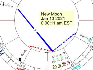 2021 01 13 New Moon