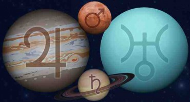 Jupiter Uranus W Mars Saturn