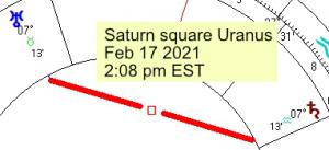 2021 02 17 Saturn Square Uranus 2 Planets Only