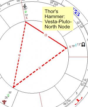 2021 03 26 Thors Hammer Vesta Pluto North Node