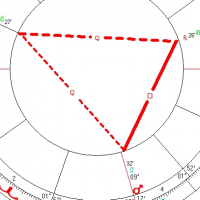 2021 03 20 Spring Equinox Detail Thors Hammer